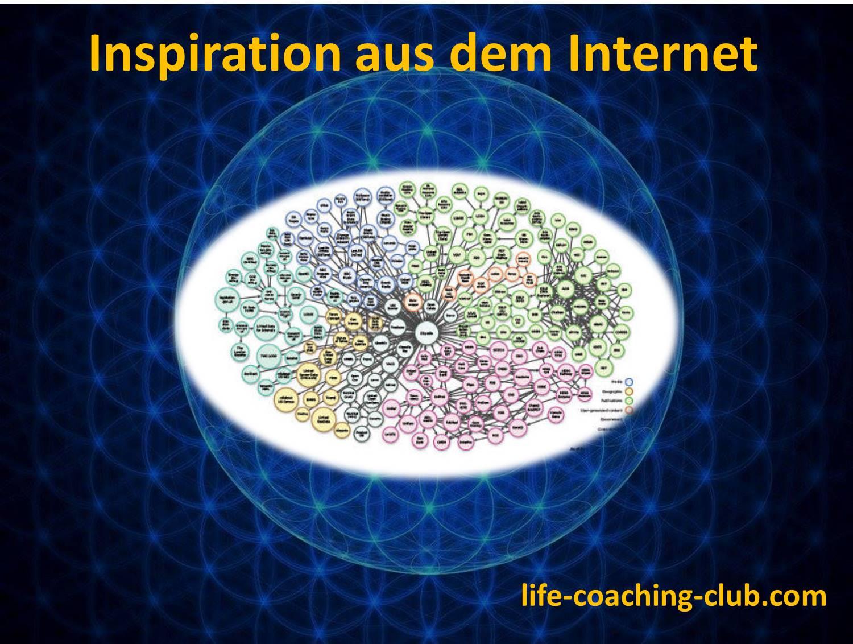 Internet-Inspiration