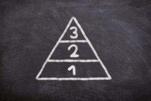 4 Regeln zur Umsetzung Deines Lebensplans